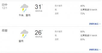 15.12.01.セブ-CEB-Cebu-RP-フィリピンの今後36時間の天気予報-340x176