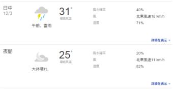 15.12.03.セブ CEB Cebu RP フィリピンの今後36時間の天気予報