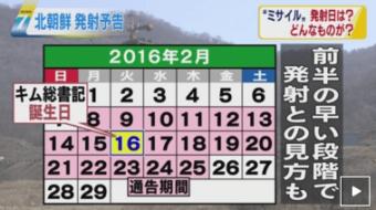 北朝鮮 事実上のミサイル発射の日はいつ NHKニュース
