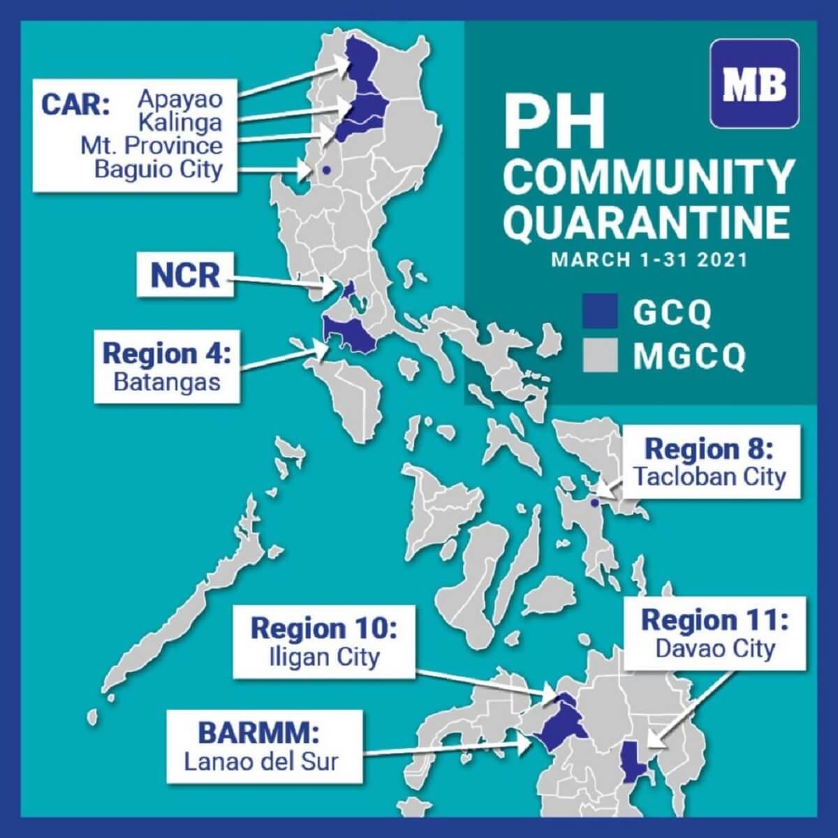 フィリピンコロナ規制2021