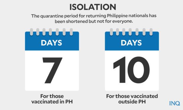 フィリピンコロナ検疫隔離日数